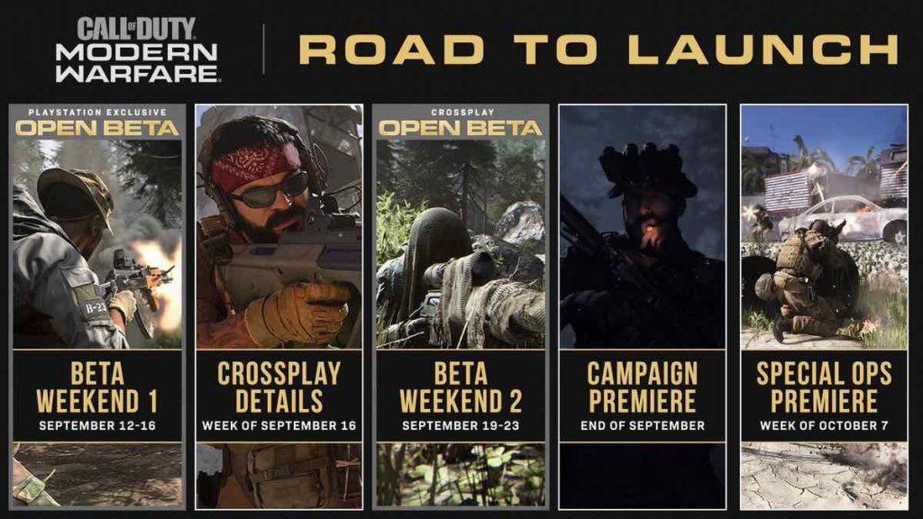 Modern Warfare Roadmap